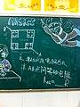 Physics-related rear blackboard art at a classroom of Beijing 101 Middle School (20111201165629).jpg