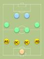Positions au football des défenseurs dans un 4-4-2.png