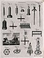 Pyrotechny; various fireworks. Engraving by A. Bell. Wellcome V0023733ER.jpg