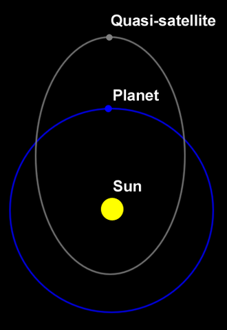 Quasi-satellite - Diagram of generic quasi-satellite orbit