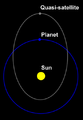 Quasi-satellite diagram.png
