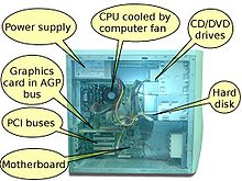 Internals of typical personal computer