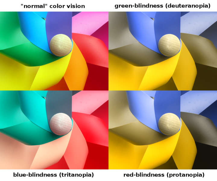 File:Red to Green Color Blindness.png