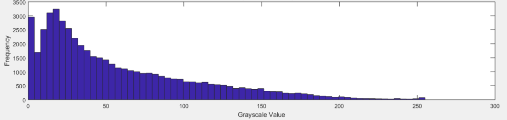 Histogram matching - Wikipedia