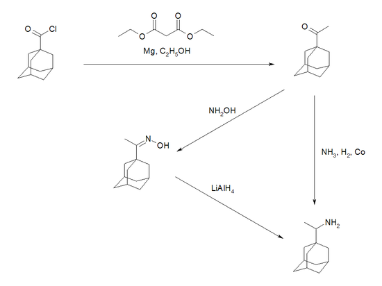 Synthese von Rimantadin
