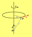 Rotating point around an axis.PNG