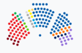 Sabor 2020 elections seats.png