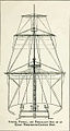 Sails 19th century ship.jpg