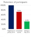 Senior Citizens 2015 survival metrics EN.png