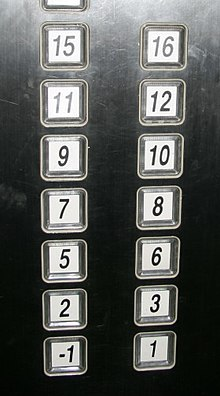 Chinese numerology - Wikipedia