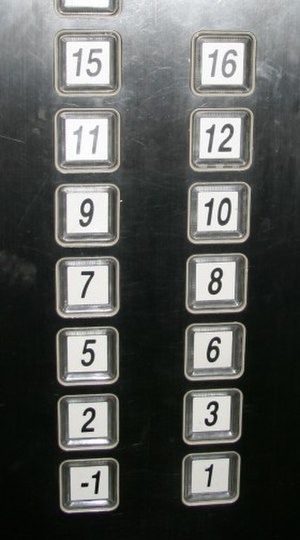 Storey - An elevator control panel in an apartment building in Shanghai. Floors 4, 13 and 14 are missing.