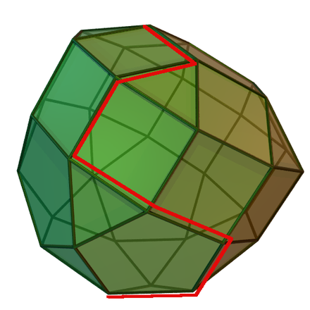 Illustration of the Simplex method, a classical approach to solving LP optimization problems and also integer programming (ex: branch and cut). This technique is mainly used in push approach but also in production system configuration. The interior and surface of the green polytope geometrically represent the feasible region, while the red line indicates the optimally chosen sequence of pivot operations used to reach the optimal solution. Simplex-method-3-dimensions.png