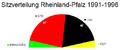 Sitzverteilung Landtag Rheinland-Pfalz 1991.png