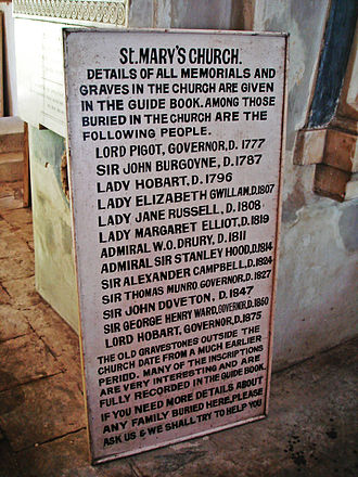 St. Mary's Church, Chennai - List of notable people buried at the Church
