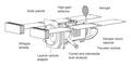 Stardust - spacecraft diagram.png