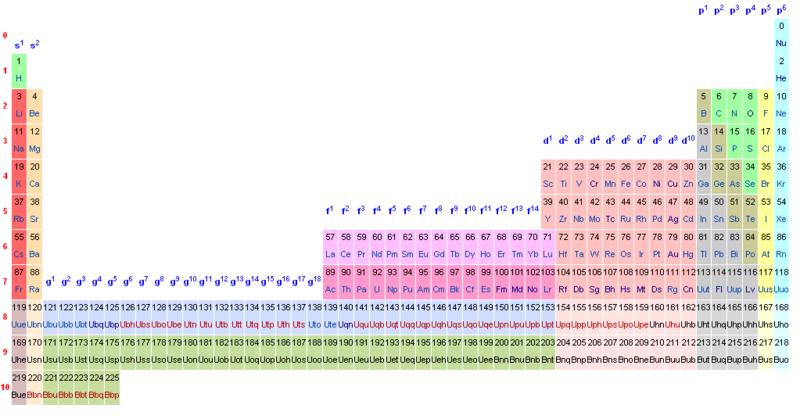Modelos atomicos elemento qumico filetabla peridica completag tabla periodica de los elementos quimicos urtaz Gallery