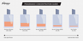 The Fragrance Guide - Different Concentrations.png
