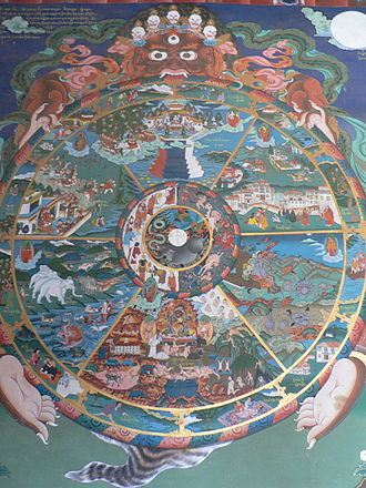 Saṃsāra - Traditional Tibetan thangka showing the bhavacakra and six realms of Saṃsāra in Buddhist cosmology.