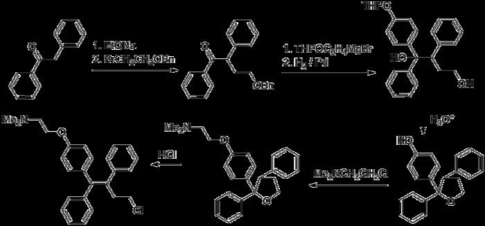 bz 3 receptor steroid
