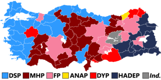 21st Parliament of Turkey - Image: Turkish general election 1999