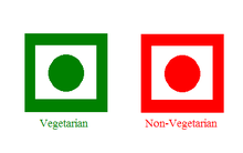 Signals used to indicate vegetarian or non-vegetarian food