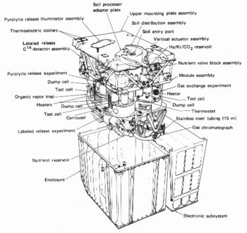 Viking_lander_biological_experiments