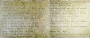 Museum Het Leids Wevershuis - Social history of the house since 1561, written on the wall (216 x 90 cm)