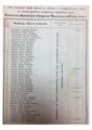 Список лиц, имеющих право на участие в выборах в Государственную Думу 1906.pdf