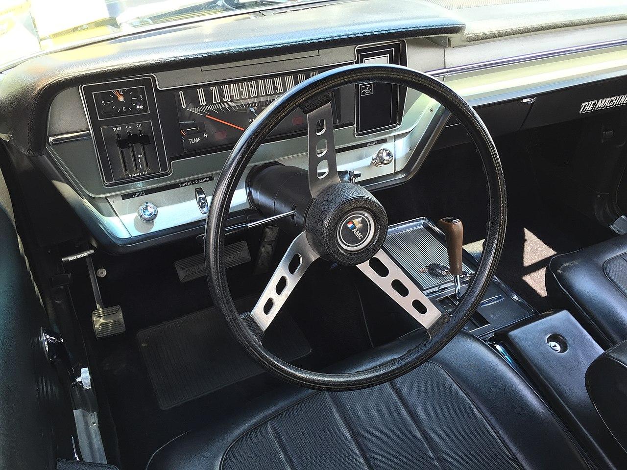 Car S Armrest Buttons Goop