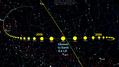 2008 EV5 skyview 2008.png