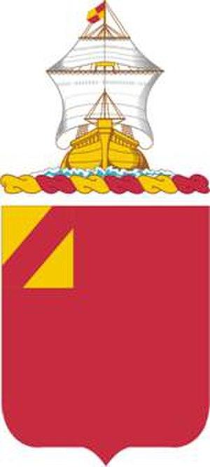 22nd Field Artillery Regiment - Coat of arms