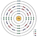 70 yterbium (Yt) enhanced Bohr model.png