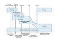 APQP-ConcurentEngineering.png