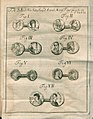 Acta Eruditorum - II monete, 1736 – BEIC 13456523.jpg
