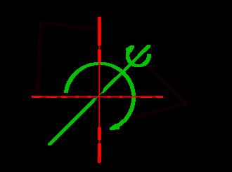 Allene - Image: Allene symmetry