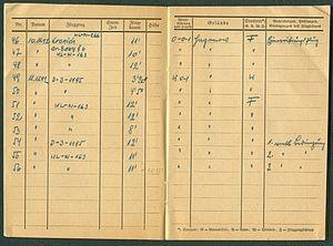 Amtsdokument Paul Fischer 1942-10-14 Hauptmann Nationalsozialistisches Fliegerkorps NSFA Flugbuch Nr. NSFK-Formblatt 602 Ap. A III. 5.38-7.40 Seite 16 und 17 Flugübungen 4.jpg