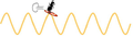 An ant surfing a light wave.png