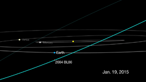 (357439) 2004 BL86 - Image: Asteroid 2004BL86 20150119