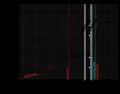 Bevölkerungsentwicklung Peckeloh 2017.png