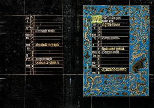 Black Hours, MS M.493 - Folios 9v–10r. Calendar: August (conclusion); Calendar: September