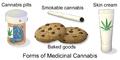 Blausen 0158 Cannabis Medicinal.png