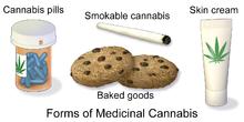 Применение каннабиса в медицинских целях
