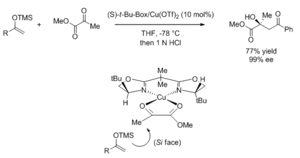 Bisoxazoline ligand - Box Stereochemical model