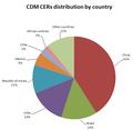 CDM CER.png