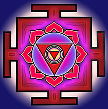 An inverted triangle in the centre is surrounded by three concentric circles, embedded in another inverted triangle – which in turn is encircled by a circle with 8 lotus petals. This arrangement is enclosed in a square with T-shaped appendages on centre of each of its four sides.