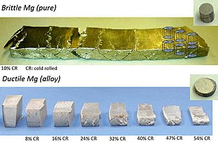 Magnesium - Wikipedia