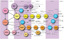 Complexity-map-with-sociolo.png