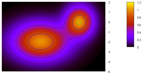 Temperaturfeld (farbcodiert) image source
