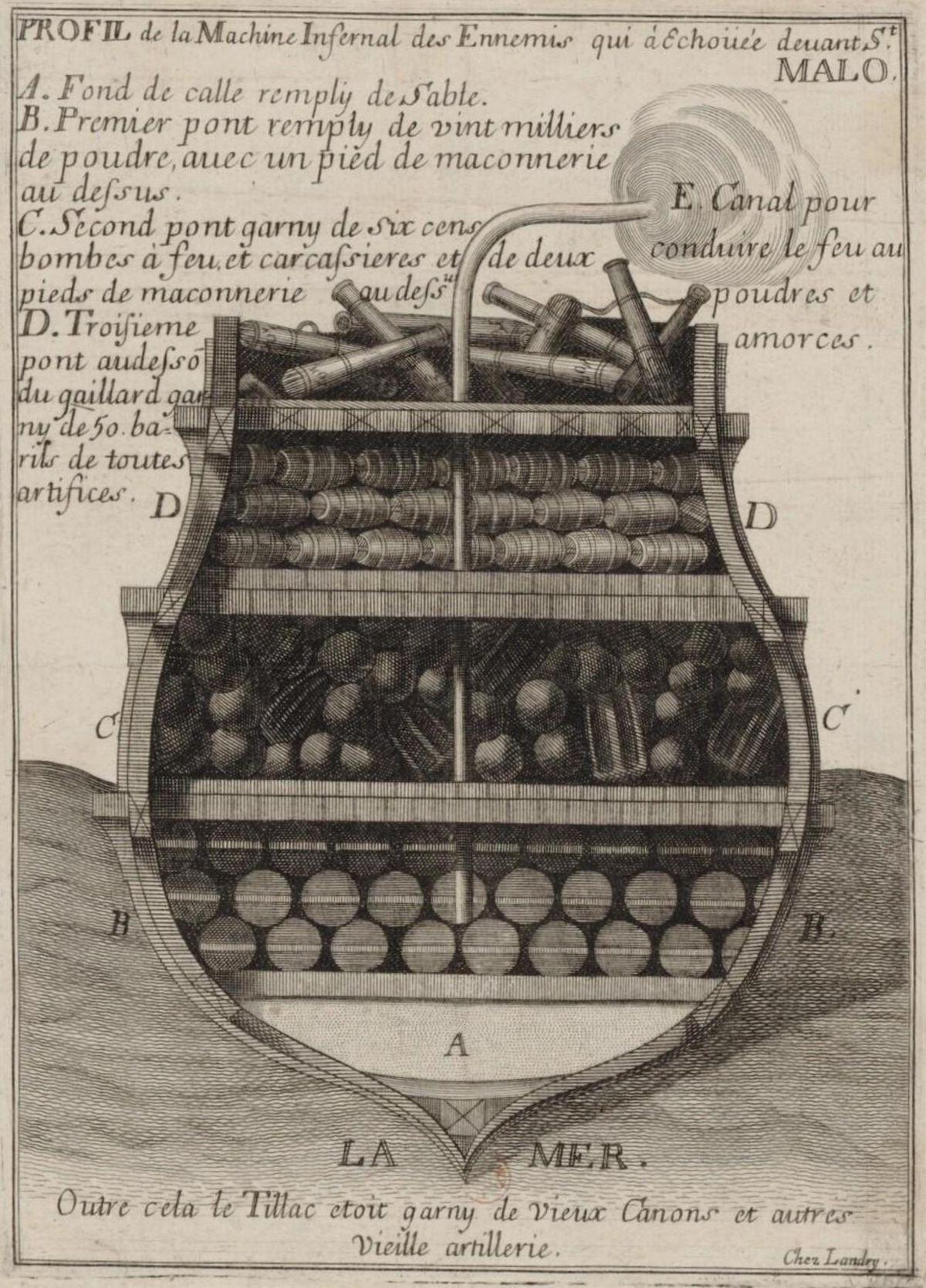 Raid Sur Saint Malo 1693 Wikip 233 Dia