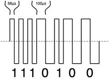 Digital Command Control - Wikipedia on